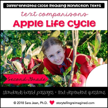 Apple Life Cycle Reading Comprehension Passages & Questions Close Reading