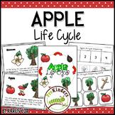 Apple Life Cycle Set