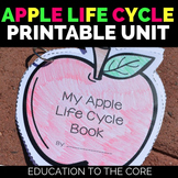 Apples | Apple Life Cycle | Apples Close Read Unit