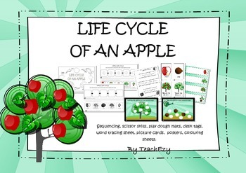 Apple Life Cycle Unit of Work