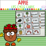 Apple Life Cycle- Cards and Printable