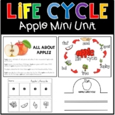 Apple Lifecycle Mini Unit Fall Learning Science