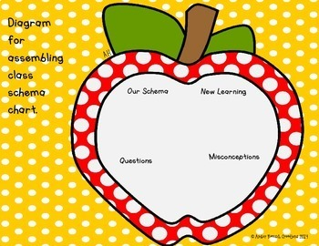 Apples! Apples! Apples!  Math, Writing, and Literacy Printable Activities