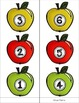 Apple Measuring --- How Many Apples Tall Are You???