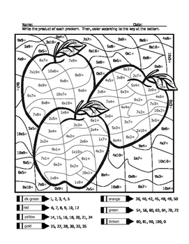 Apple Multiplication Coloring Sheet
