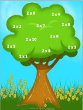 Apple Multiplication x2 File Folder Game