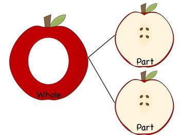 Apple Number Bonds