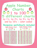 Apple Number Charts - 1 to 100 - 5 different color coded and response sheets