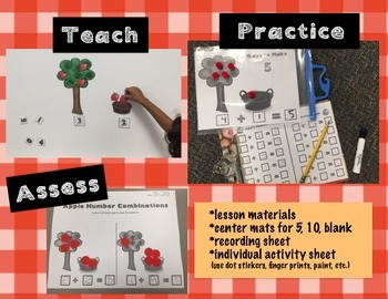 Decomposing Numbers: Apple Number Combinations