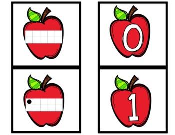 Apple Number Concentration