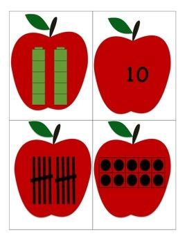 Apple Number Identification