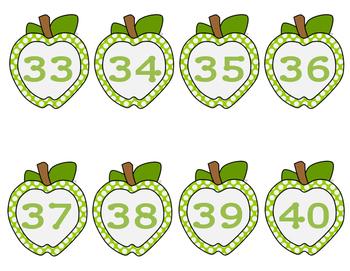 Apple Number Labels
