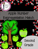 Apple Number Represenation Match
