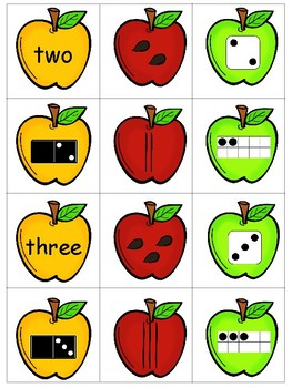 Apple Number Sort - Math Center