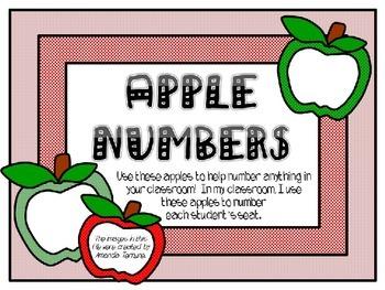 Apple Numbers 1-30