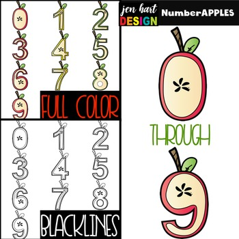 Numbers Clipart Apples-NumberAPPLES