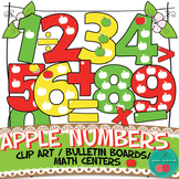 Counting Clip Art, Apple Numbers