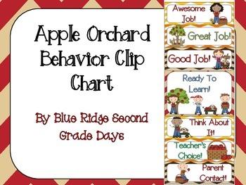 Apple Orchard Behavior Clip Chart