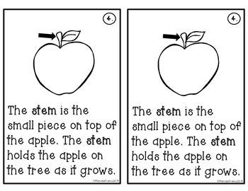 Apple Parts Informational Reader