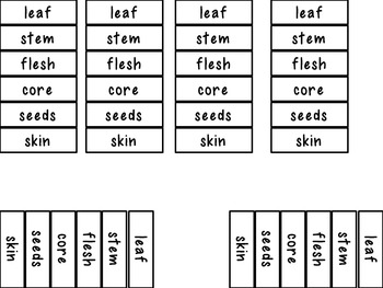 Apple Parts Labeling