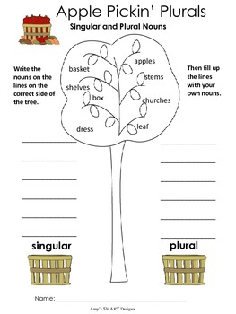 Apple Picking Plural Nouns