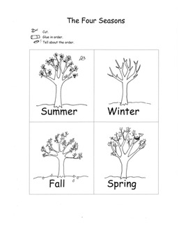 Apple Printable Worksheets Life Cycle Seasons Parts of Apple