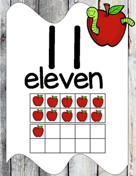 Apple Room Decor Numbers Posters 0 to 20