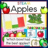 Apple STEAM / STEM investigations