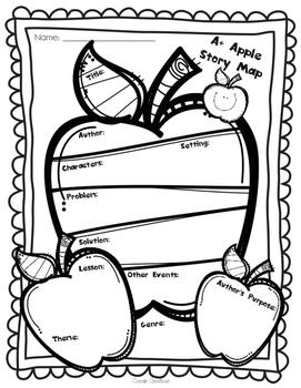Apple Story Map