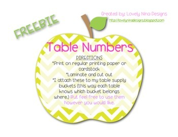 Apple Table Numbers
