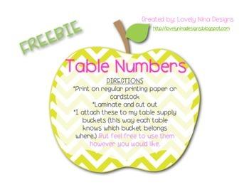 Apple Table Numbers