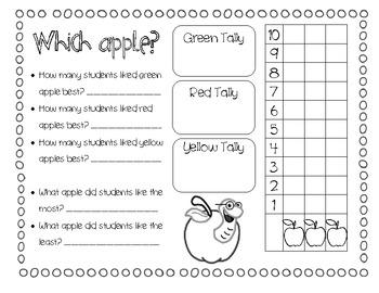 Apple Tasting Worksheet: apple tasting teaching resources teachers pay teachers,