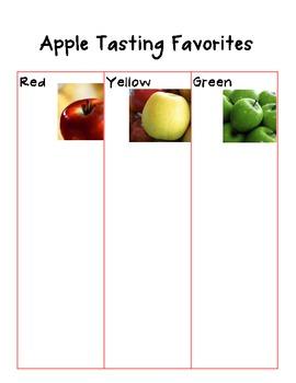 Apple Tasting Chart
