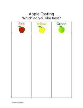 Apple Tasting Graph