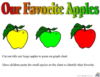 Apple Tasting Graphing Pictures