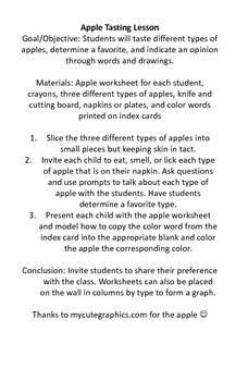 Apple Tasting Lesson