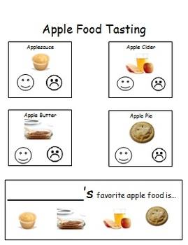 Apple Tasting Response Sheet