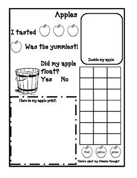 Apple Tasting Sheet