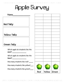 Apple Tasting Survey