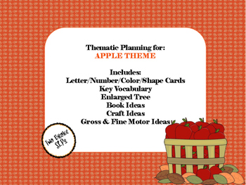 Apple Thematic Planning