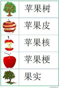Apple Theme Chinese Learning Pack for Kids