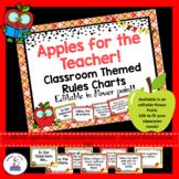 Apple Theme Classroom Decor Rules Posters - Editable