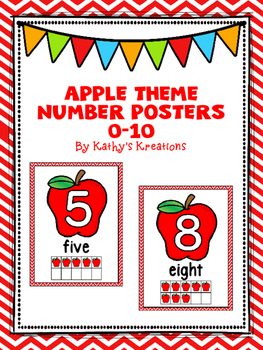 Apple Theme Number Posters 0-10