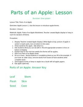 Apple Theme Resources
