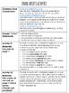 Apple Themed Language Activities: Spatial, Describing, Opposites, Sequencing