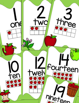 Apples Number Posters, Classroom Themes Decor with Apple Theme