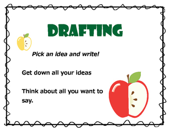 Apple-Themed Writing Process Posters