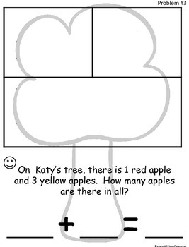 Apple Tree Adding:  A Lesson to Introduce Addition to 5 in Kindergarten