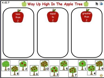 Apple Tree-Comparing 2 Written Numbers: Activeboard center (K.CC.7)