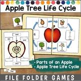 Apple Tree Life Cycle File Folder Games